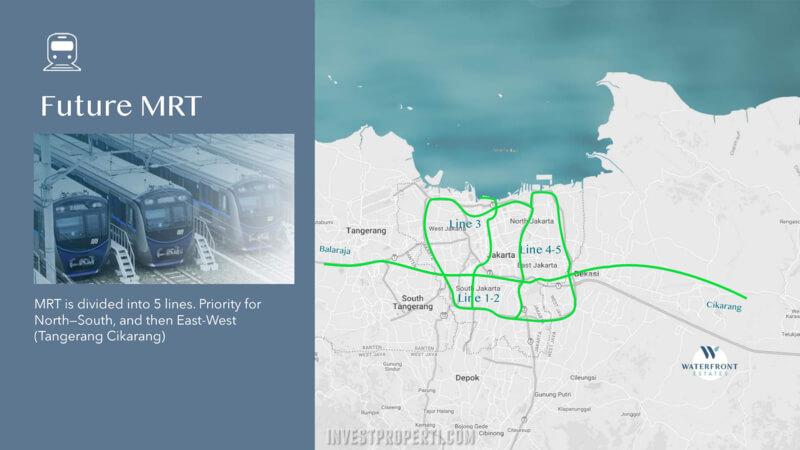 Akses MRT - Waterfront Estate Lippo Cikarang
