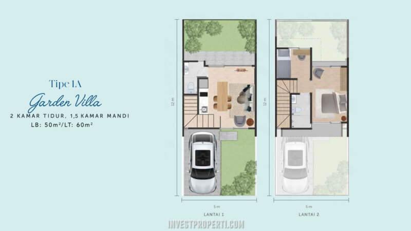 Denah Rumah Waterfront Estate Lippo Cikarang Tipe 1A