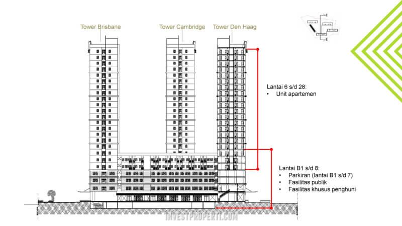 Apartemen CItra Landmark Tower Denhaag