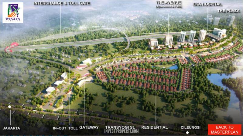 Kota Wisata Cibubur Master Plan