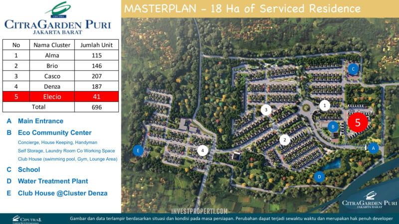 Master Plan Citra Garden Puri