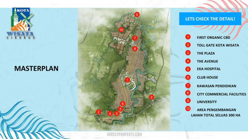 Master Plan Kota Wisata Cibubur