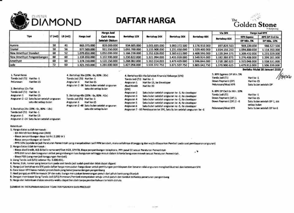 Price List Rumah Golden Stone @ Serpong Cluster Diamond 2020