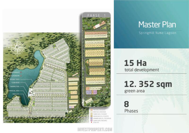 Master Plan SpringHill Yume Lagoon Cisauk