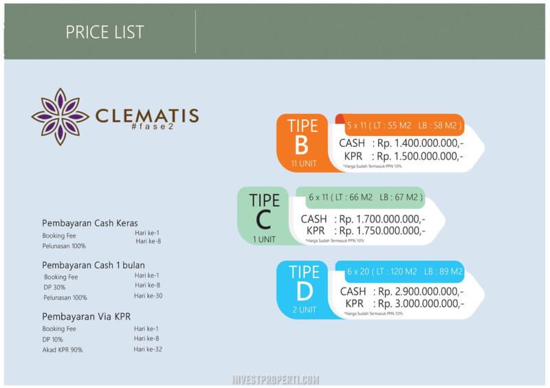 Price List Rumah Clematis Metland Puri