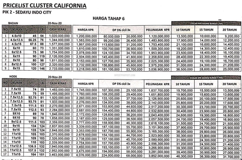 Price List Rumah California PIK2 Tahap 6
