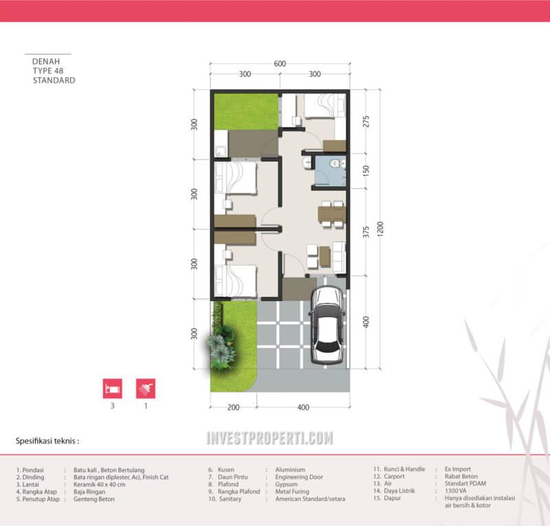 Denah Rumah Kana Park Cluster Hana Tipe 48