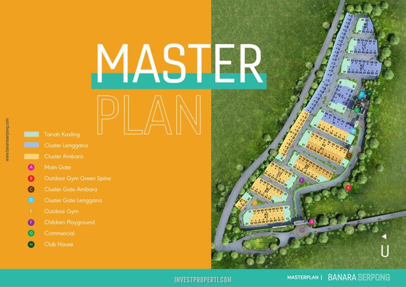 Master Plan Banara Serpong