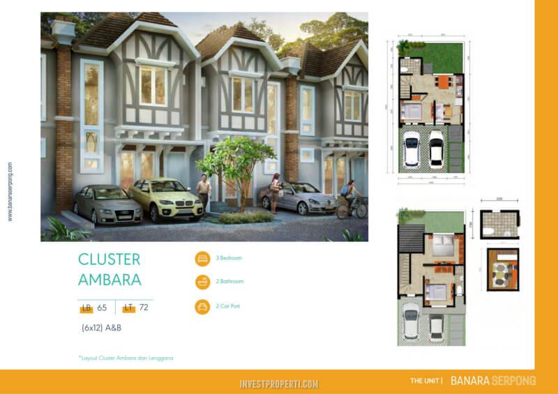 Rumah Banara Serpong Cluster Ambara