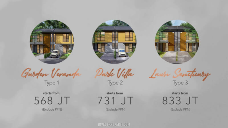 3 Tipe Rumah Cendana Homes Lippo Karawaci