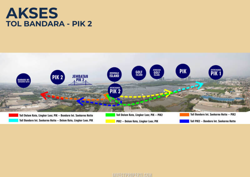 Akses Tol Bandara - PIK2