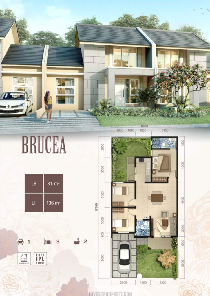 Cluster Bianca Suvarna Sutera Rumah Tipe Brucea