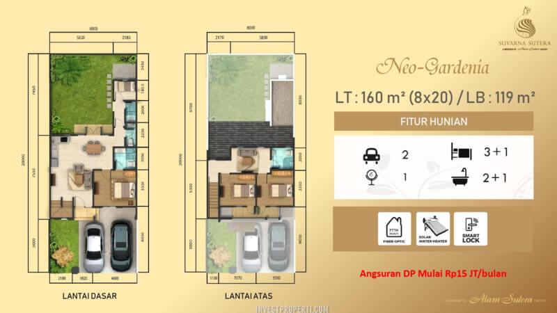 Cluster Giri Suvarna Sutera Tahap 2 - Denah Rumah Neo Gardenia