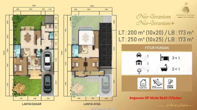 Cluster Giri Suvarna Sutera Tahap 2 - Denah Rumah Neo Geranium