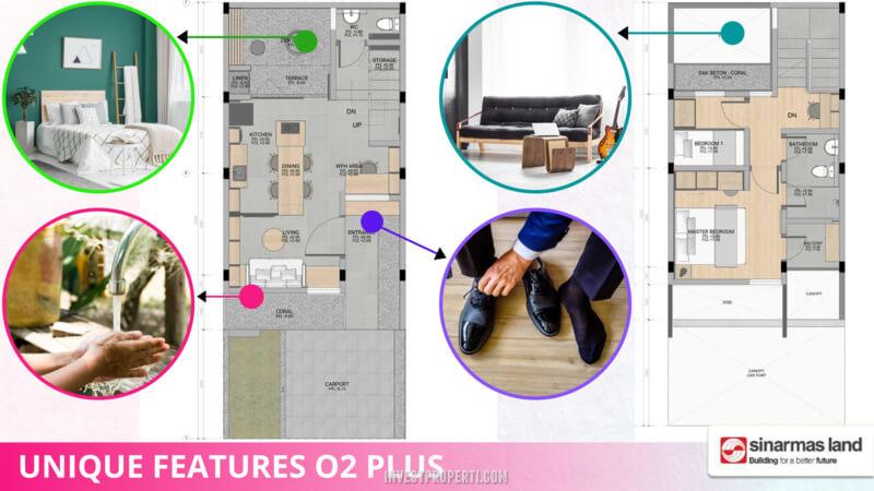 Fitur Rumah O2+ Urban Pop Grand Wisata Bekasi