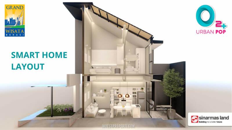 Layout Rumah O2+ Urban Pop Grand Wisata Bekasi