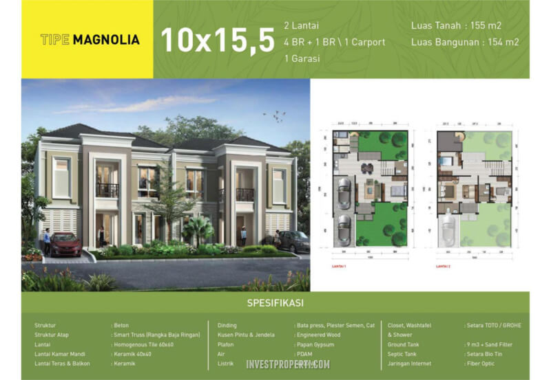 Rumah Green Synthesis Pontianak Tipe Magnolia
