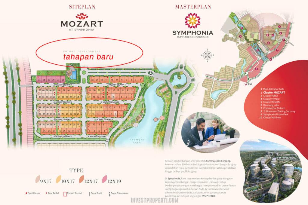 Siteplan Cluster Mozart Symphonia Summarecon Serpong Tahapan Baru 2020