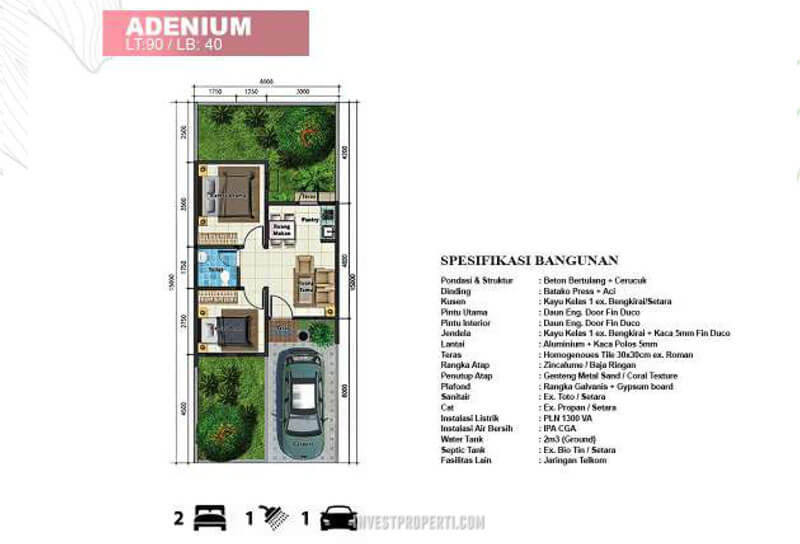 Denah Rumah CitraGarden Aneka Tipe Adenium