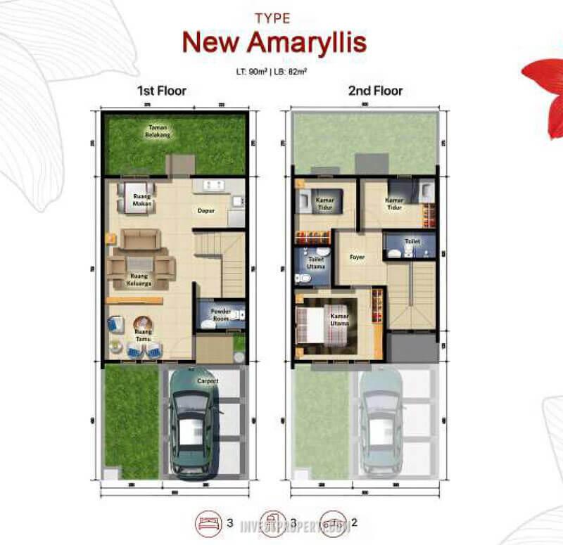 Denah Rumah CitraGarden Aneka Tipe New Amaryllis