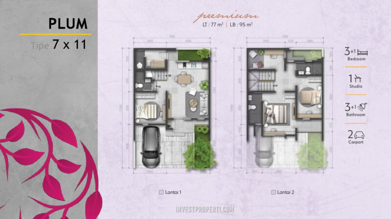 Denah Rumah Magenta Residence Summarecon Bekasi Tiple Plum Premium