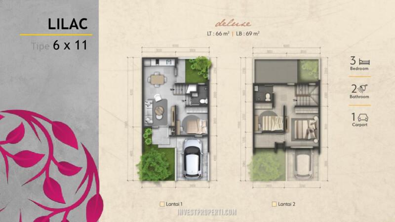 Denah Rumah Magenta Residence Summarecon Bekasi Tiple Lilac Deluxe