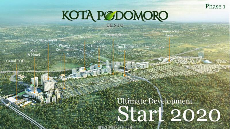 Kota Podomoro Tenjo Tahap 1