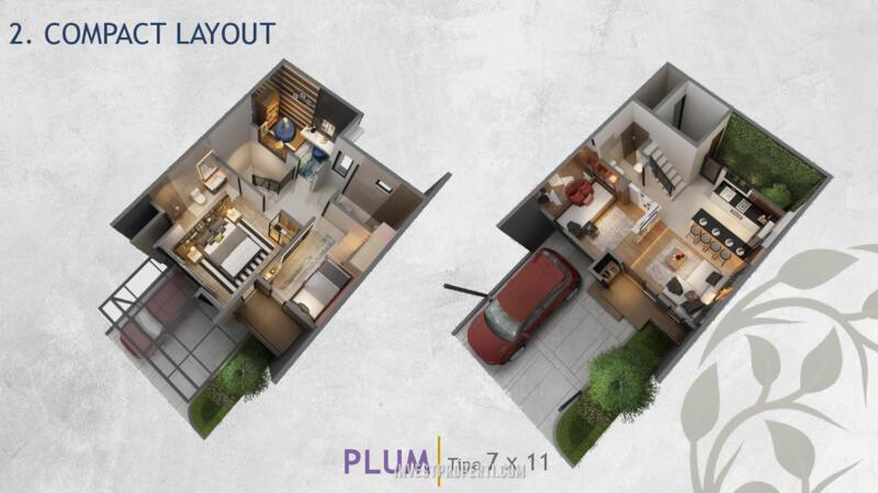 Layout Rumah Magenta Residence Summarecon Bekasi Tipe Plum
