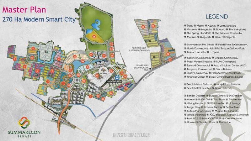 Master Plan Summarecon Bekasi