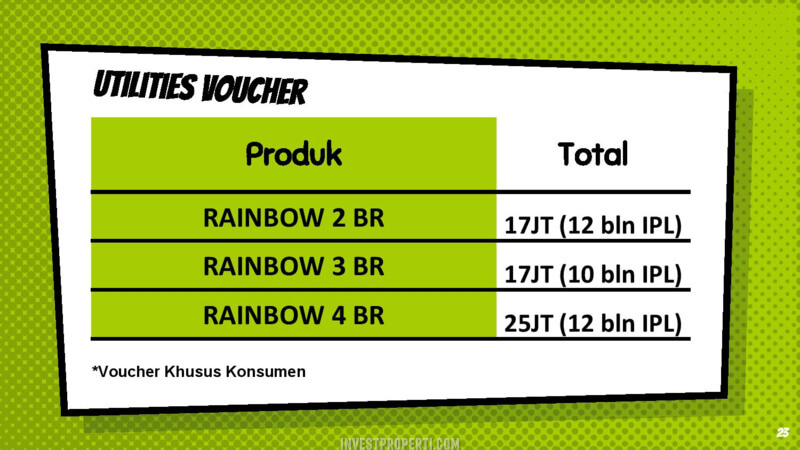 Promo 2020 Rainbow Srpings Condovillas - Voucher