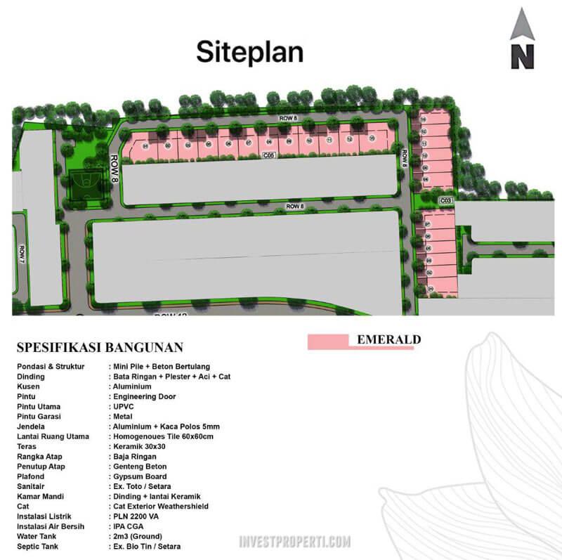 Siteplan Rumah CitraGarden Aneka Tipe Emerald