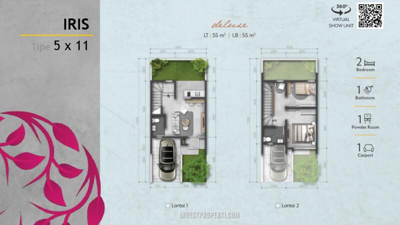 Denah Rumah Magenta Residence Summarecon Bekasi Tipe Iris Deluxe