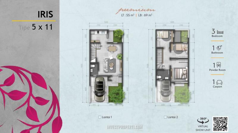 Denah Rumah Magenta Residence Summarecon Bekasi Tipe Iris Premium