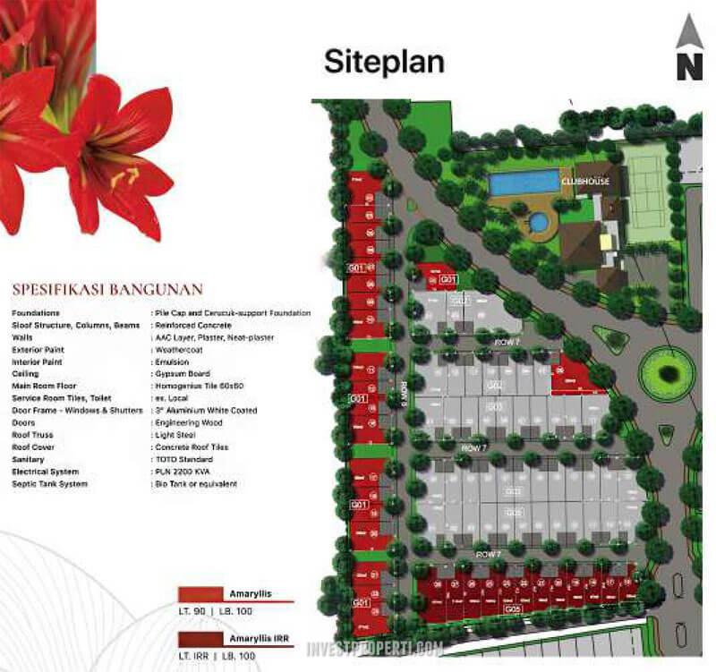 Siteplan Rumah CitraGarden Aneka Tipe New Amaryllis