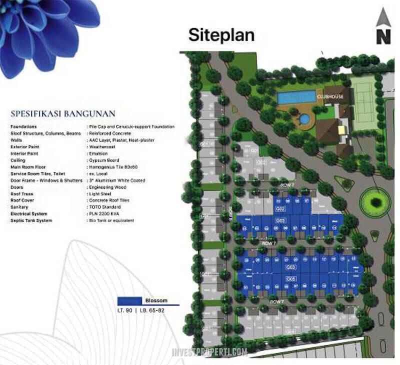 Siteplan Rumah CitraGarden Aneka Tipe New Blossom