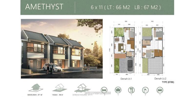 Dimensi Rumah Amethyst Metland Puri