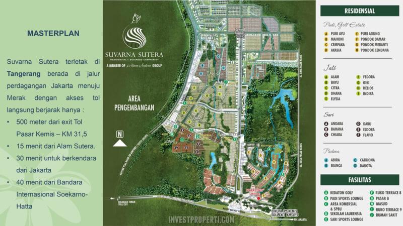 Masterplan Suvarna Sutera 2020