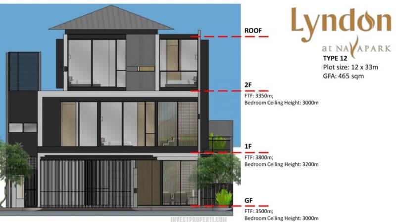 Lantai Rumah Lyndon at Nava Park BSD Tipe 12