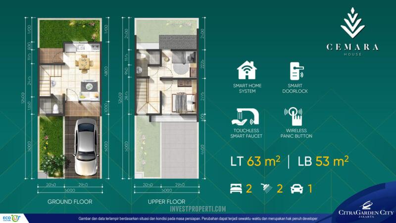 Denah Rumah Cluster Aerohome Cemara House