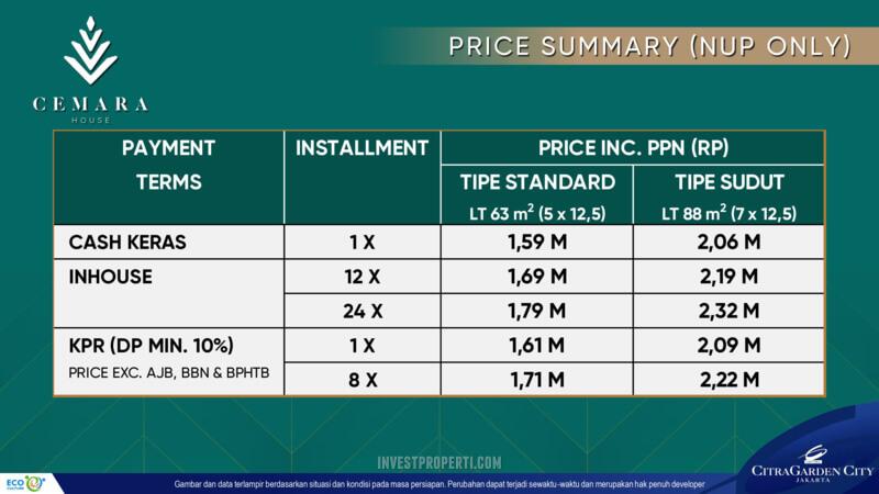 Price List Rumah AeroHome Cemara House
