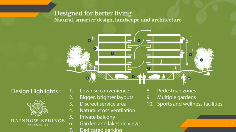 Rainbow Springs Condovillas Design