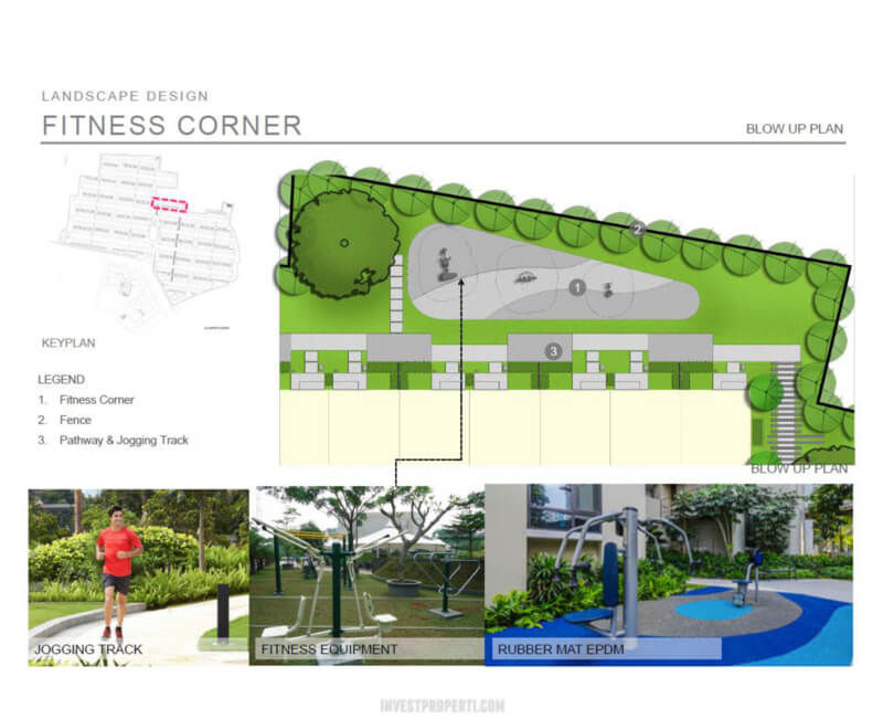 Fitness Cluster DUO Residence
