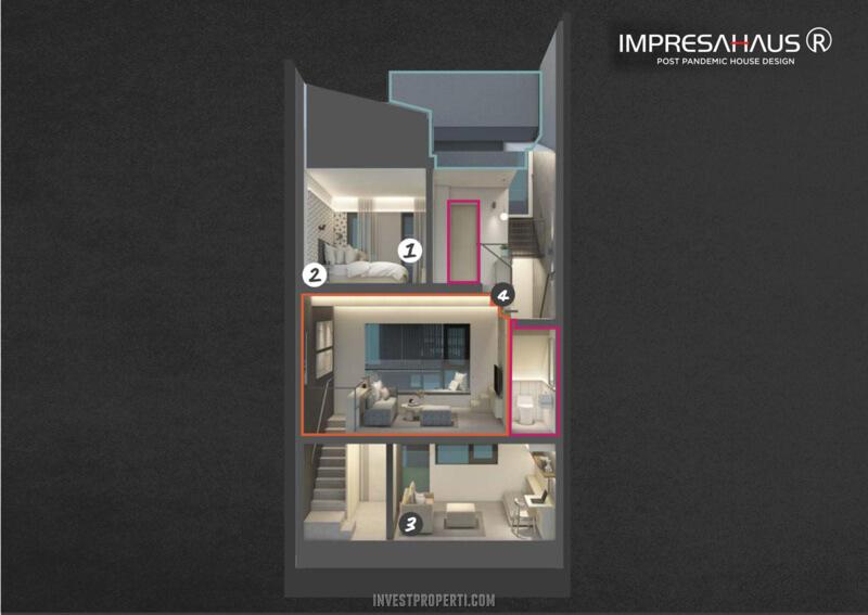Lantai Rumah ImpresaHaus R