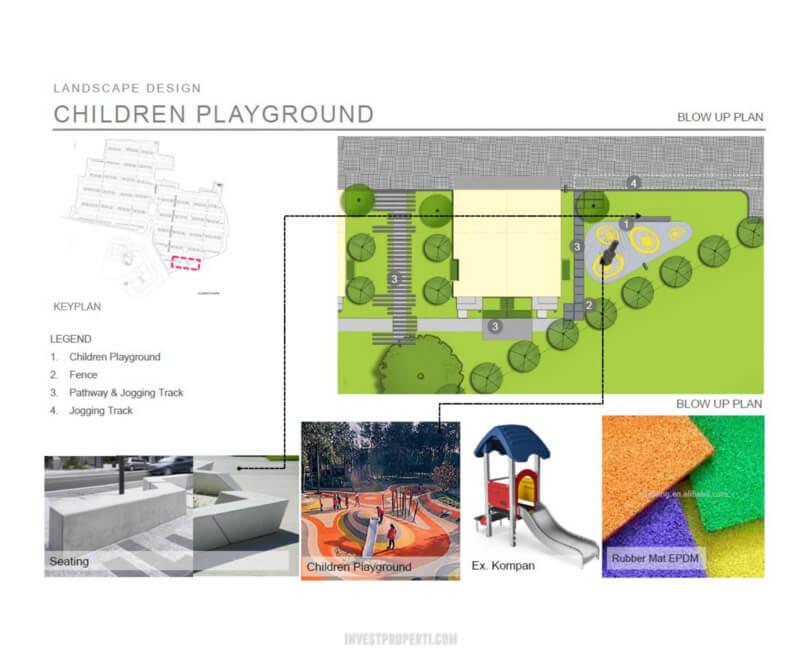 Playground Cluster DUO