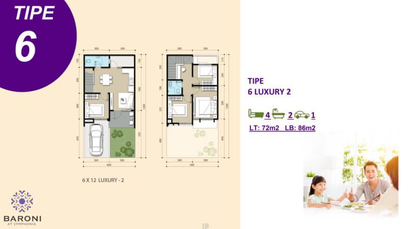 Tipe 6 Luxury Rumah Baroni Symphonia Summarecon Serpong