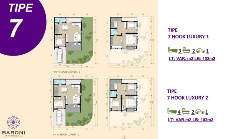 Tipe 7 Hook Luxury Rumah Baroni Symphonia Summarecon Serpong