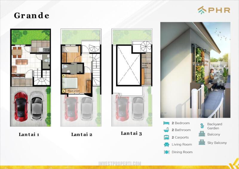 Denah Rumah Vittore PHR Bekasi Tipe Grande