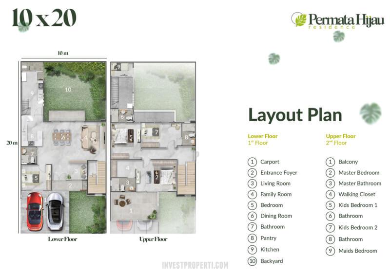 Denah Rumah Permata Hijau Residence PIK 2 Tipe 10x20