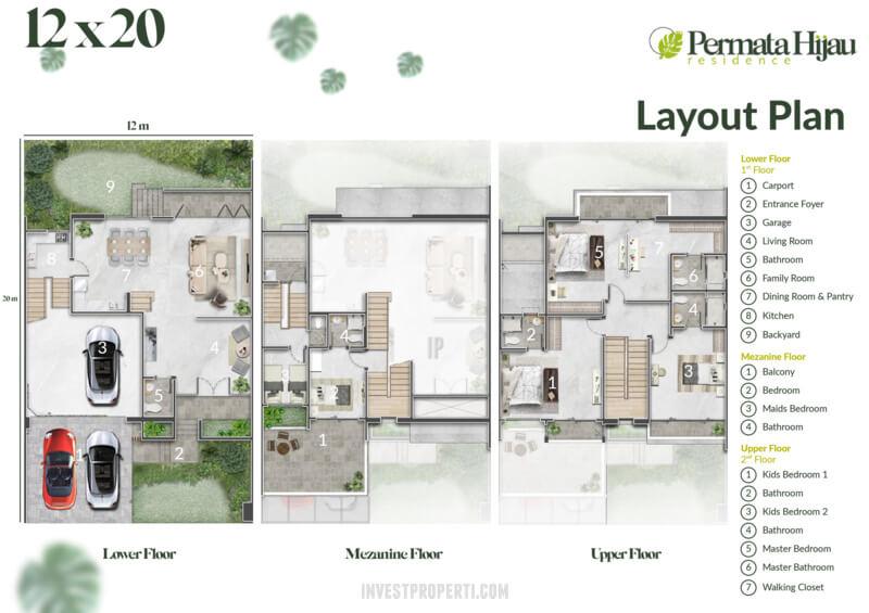 Denah Rumah Permata Hijau Residence PIK 2 Tipe 12x20