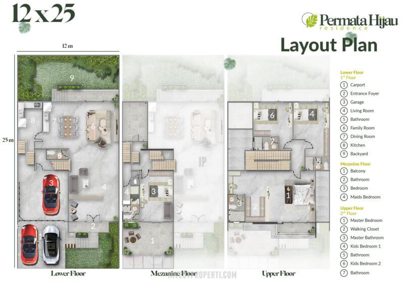 Denah Rumah Permata Hijau Residence PIK 2 Tipe 12x25